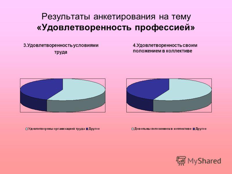 Результаты анкетирования на тему «Удовлетворенность профессией» 3.Удовлетворенность условиями труда 4.Удовлетворенность своим положением в коллективе