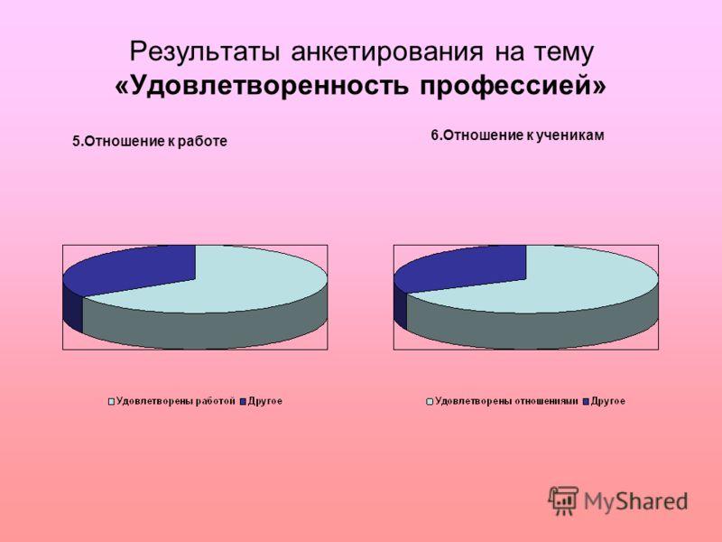 Результаты анкетирования на тему «Удовлетворенность профессией» 5.Отношение к работе 6.Отношение к ученикам