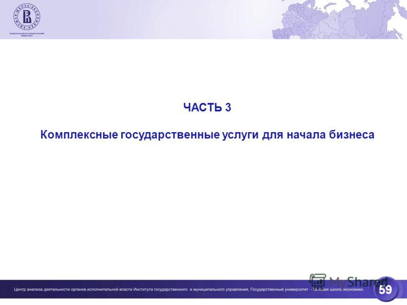 59 ЧАСТЬ 3 Комплексные государственные услуги для начала бизнеса