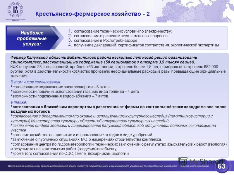 63 Крестьянско-фермерское хозяйство - 2 1. согласование технических условий по электричеству; 2. согласование и решение всех земельных вопросов 3. согласование в Роспотребнадзоре 4. получение деклараций, сертификатов соответствия, экологической экспе