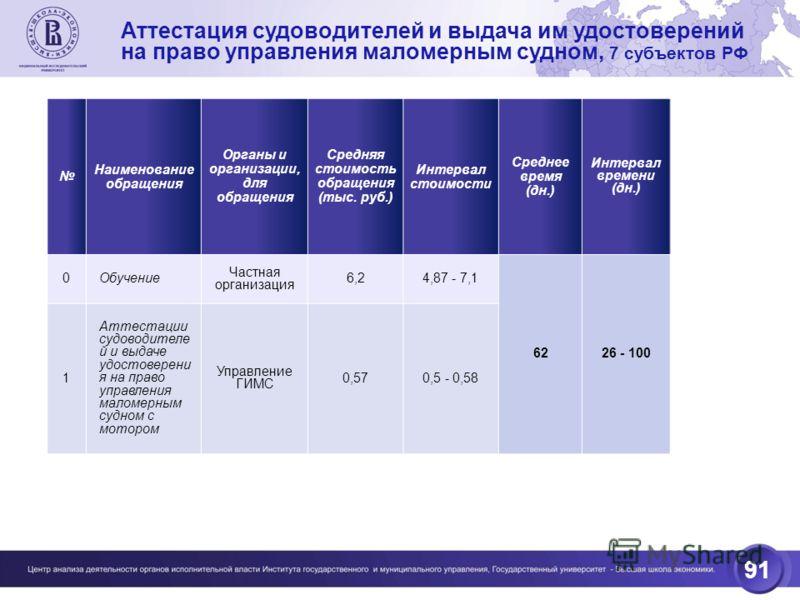 Документы на загранпаспорт - Украина. Какие документы