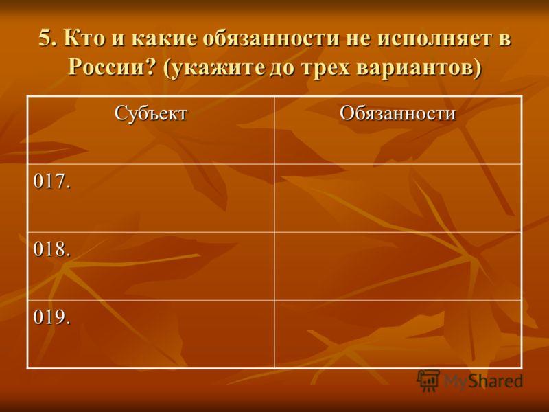 5. Кто и какие обязанности не исполняет в России? (укажите до трех вариантов) СубъектОбязанности 017. 018. 019.