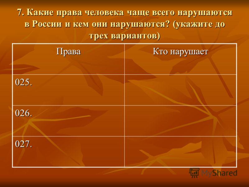 7. Какие права человека чаще всего нарушаются в России и кем они нарушаются? (укажите до трех вариантов) Права Кто нарушает 025. 026. 027.