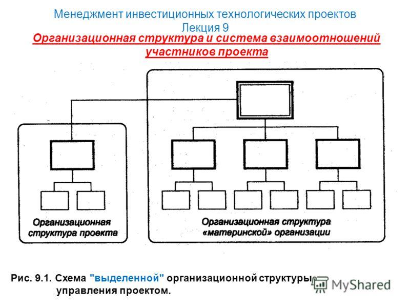 Менеджмент инвестиционных технологических проектов Лекция 9 Организационная структура и система взаимоотношений участников проекта Рис. 9.1. Схема выделенной организационной структуры управления проектом.