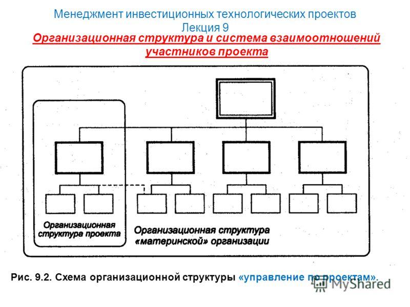 Менеджмент инвестиционных технологических проектов Лекция 9 Организационная структура и система взаимоотношений участников проекта Рис. 9.2. Схема организационной структуры «управление по проектам».
