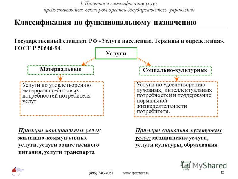 (495) 740-4051 www.fpcenter.ru 12 Услуги Материальные Социально-культурные Услуги по удовлетворению материально-бытовых потребностей потребителя услуг Услуги по удовлетворению духовных, интеллектуальных потребностей и поддержание нормальной жизнедеят