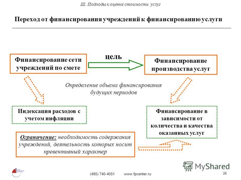 (495) 740-4051 www.fpcenter.ru 26 Переход от финансирования учреждений к финансированию услуги Финансирование сети учреждений по смете Финансирование производства услуг цель Индексация расходов с учетом инфляции Финансирование в зависимости от количе