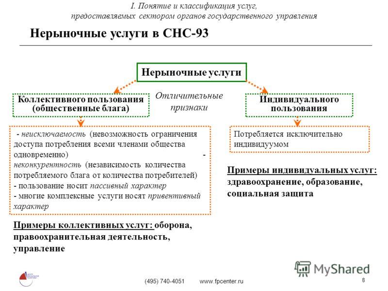 (495) 740-4051 www.fpcenter.ru 8 Нерыночные услуги Коллективного пользования (общественные блага) Индивидуального пользования -- неисключаемость (невозможность ограничения доступа потребления всеми членами общества одновременно) - неконкурентность (н