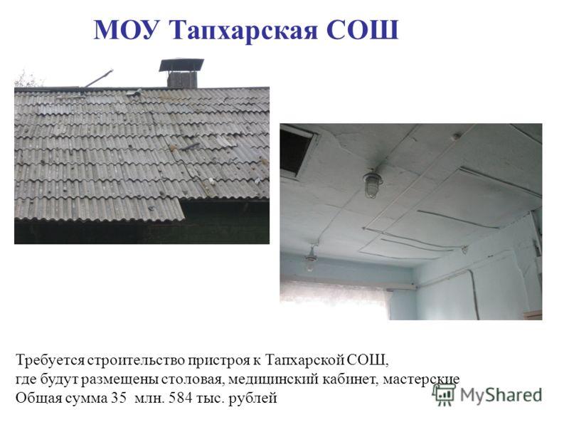 МОУ Тапхарская СОШ Требуется строительство пристроя к Тапхарской СОШ, где будут размещены столовая, медицинский кабинет, мастерские Общая сумма 35 млн. 584 тыс. рублей
