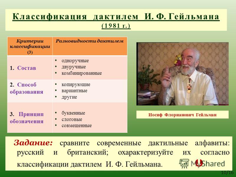 Задание: сравните современные дактильные алфавиты: русский и британский; охарактеризуйте их согласно классификации дактилем И. Ф. Гейльмана. 10/16 Классификация дактилем И. Ф. Гейльмана (1981 г.) Критерии классификации (3) Разновидности дактилем 1. С