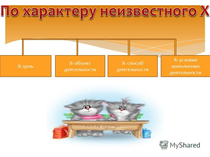X- цель Х- объект деятельности Х- способ деятельности Х- условие выполнения деятельности