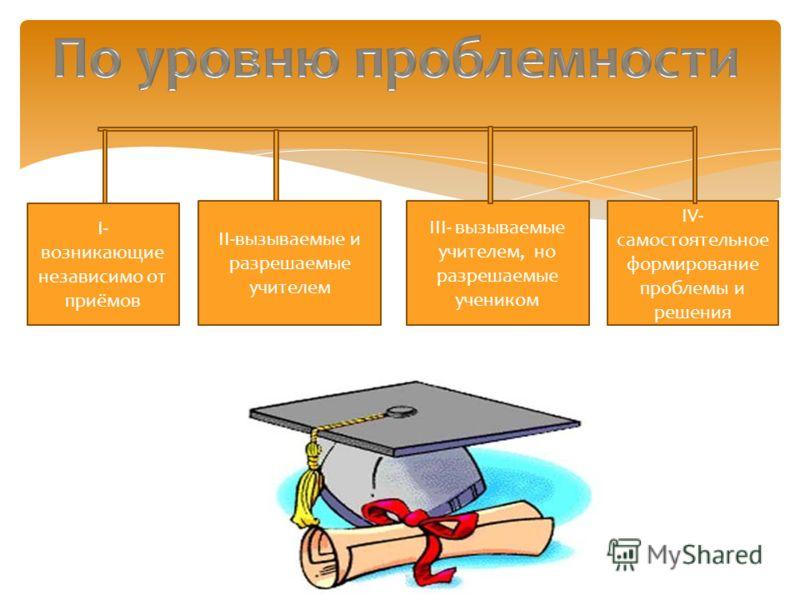 I- возникающие независимо от приёмов II-вызываемые и разрешаемые учителем III- вызываемые учителем, но разрешаемые учеником IV- самостоятельное формирование проблемы и решения