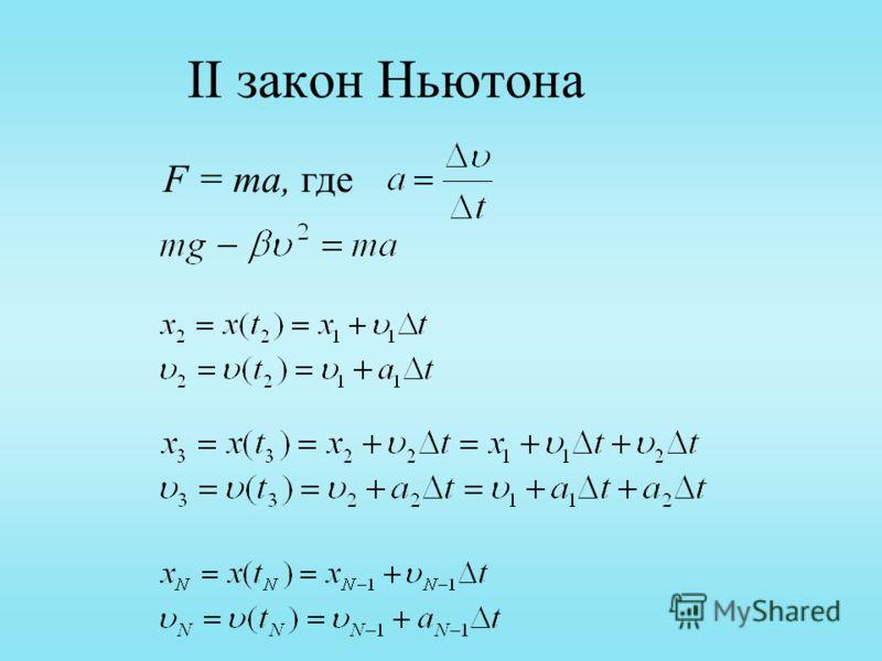 II закон Ньютона F = ma, где