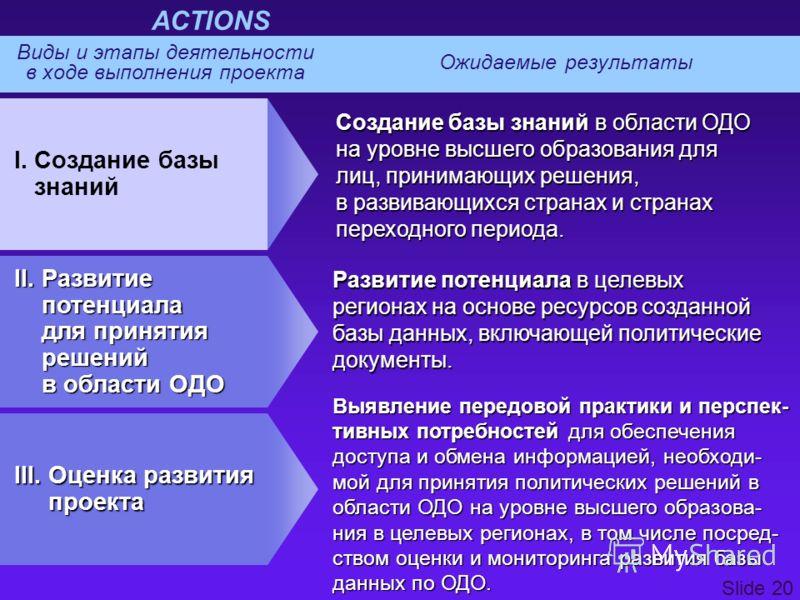 Виды и этапы деятельности в ходе выполнения проекта Ожидаемые результаты Создание базы знаний в области ОДО на уровне высшего образования для лиц, принимающих решения, в развивающихся странах и странах переходного периода. I. Создание базы знаний ACT