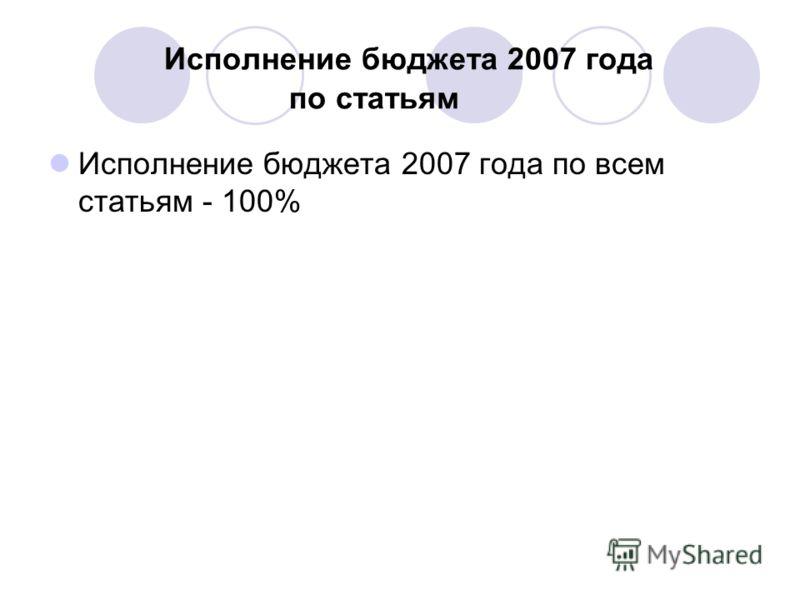 Исполнение бюджета 2007 года по статьям Исполнение бюджета 2007 года по всем статьям - 100%