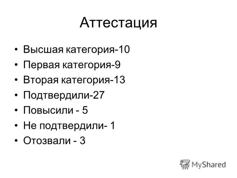 Аттестация Высшая категория-10 Первая категория-9 Вторая категория-13 Подтвердили-27 Повысили - 5 Не подтвердили- 1 Отозвали - 3