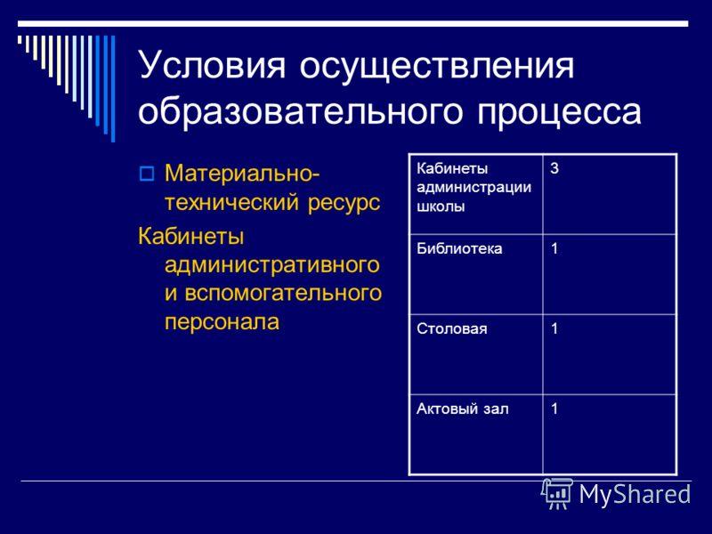 Условия осуществления образовательного процесса Материально- технический ресурс Кабинеты административного и вспомогательного персонала Кабинеты администрации школы 3 Библиотека1 Столовая1 Актовый зал1