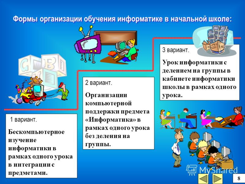 Формы организации обучения информатике в начальной школе: 1 вариант. Бескомпьютерное изучение информатики в рамках одного урока в интеграции с предметами. 2 вариант. Организации компьютерной поддержки предмета «Информатика» в рамках одного урока без