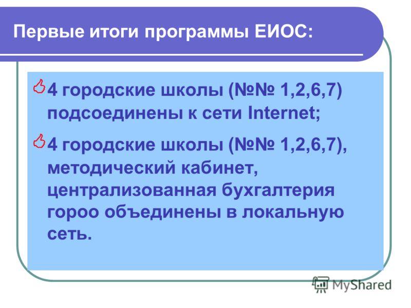 Первые итоги программы ЕИОС: 4 городские школы ( 1,2,6,7) подсоединены к сети Internet; 4 городские школы ( 1,2,6,7), методический кабинет, централизованная бухгалтерия гороо объединены в локальную сеть.