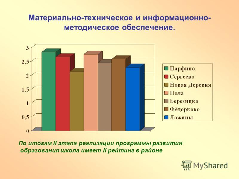 Материально-техническое и информационно- методическое обеспечение. По итогам II этапа реализации программы развития образования школа имеет II рейтинг в районе