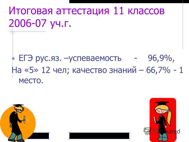 Итоговая аттестация 11 классов 2006-07 уч.г. ЕГЭ рус.яз. –успеваемость - 96,9%, На «5» 12 чел; качество знаний – 66,7% - 1 место.