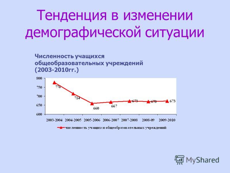 Тенденция в изменении демографической ситуации Численность учащихся общеобразовательных учреждений (2003-2010гг.)