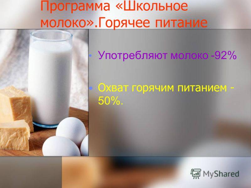 Программа «Школьное молоко».Горячее питание Употребляют молоко -92% Охват горячим питанием - 50%.
