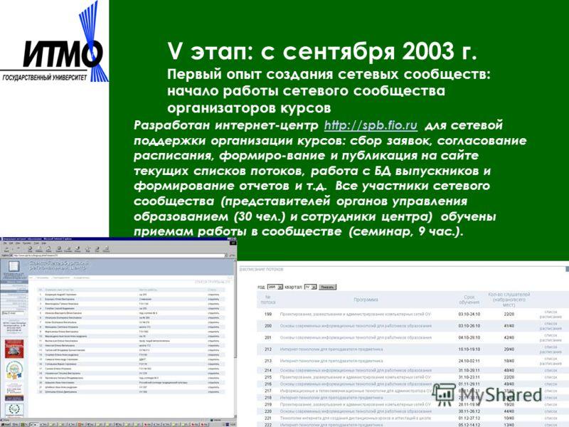 V этап: с сентября 2003 г. Первый опыт создания сетевых сообществ: начало работы сетевого сообщества организаторов курсов Разработан интернет-центр http://spb.fio.ru для сетевой поддержки организации курсов: сбор заявок, согласование расписания, форм