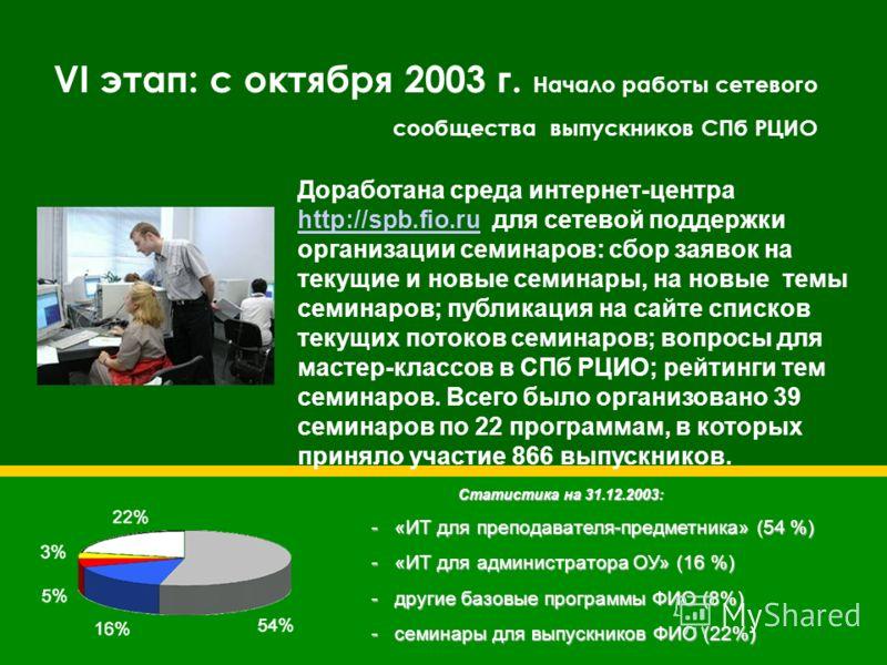 VI этап: с октября 2003 г. Начало работы сетевого сообщества выпускников СПб РЦИО Доработана среда интернет-центра http://spb.fio.ru для сетевой поддержки организации семинаров: сбор заявок на текущие и новые семинары, на новые темы семинаров; публик
