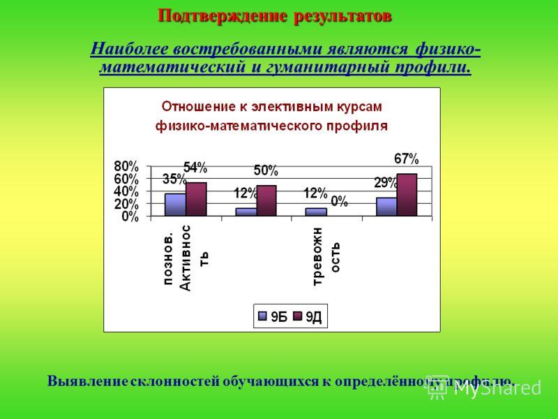 Подтверждение результатов Наиболее востребованными являются физико- математический и гуманитарный профили. Выявление склонностей обучающихся к определённому профилю.