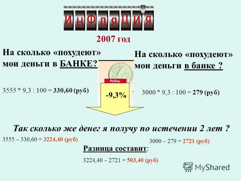 -9,3% На сколько «похудеют» мои деньги в БАНКЕ? На сколько «похудеют» мои деньги в банке ? 3555 * 9,3 : 100 = 330,60 (руб) 3000 * 9,3 : 100 = 279 (руб) Так сколько же денег я получу по истечении 2 лет ? 3555 – 330,60 = 3224,40 (руб) 3000 – 279 = 2721