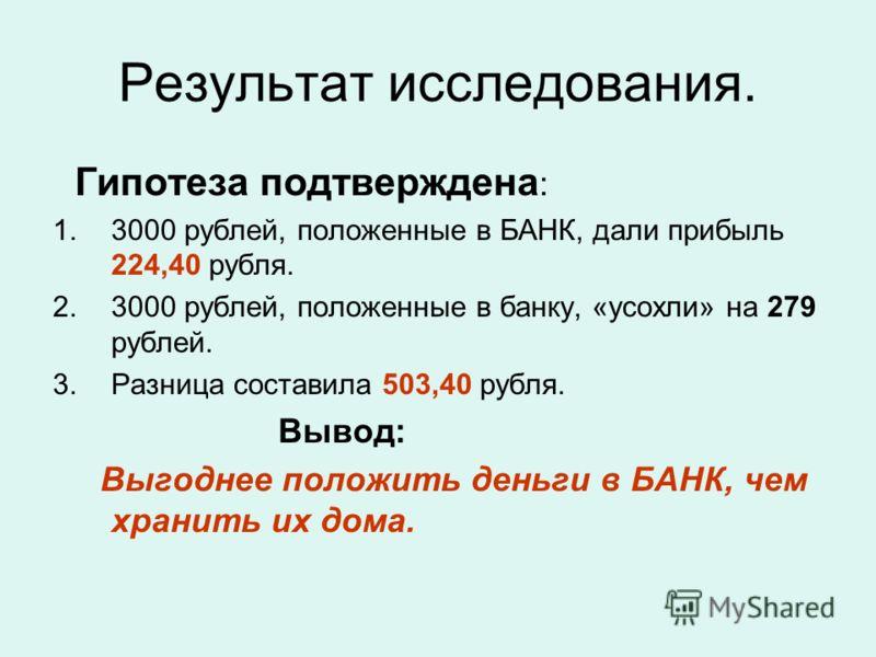 Результат исследования. Гипотеза подтверждена : 1.3000 рублей, положенные в БАНК, дали прибыль 224,40 рубля. 2.3000 рублей, положенные в банку, «усохли» на 279 рублей. 3.Разница составила 503,40 рубля. Вывод: Выгоднее положить деньги в БАНК, чем хран