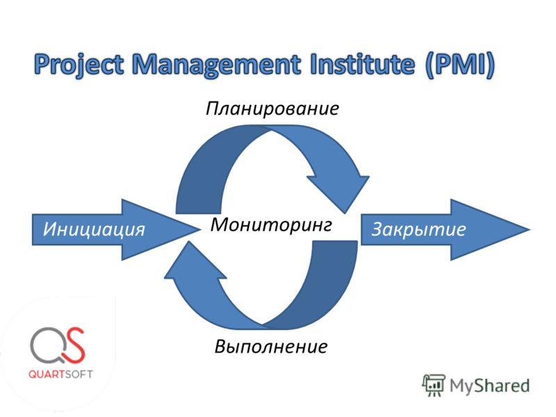 ИнициацияЗакрытие Планирование Мониторинг Выполнение