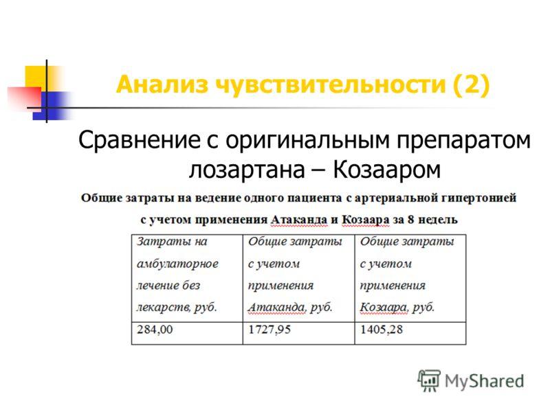 Анализ чувствительности (2) Сравнение с оригинальным препаратом лозартана – Козааром