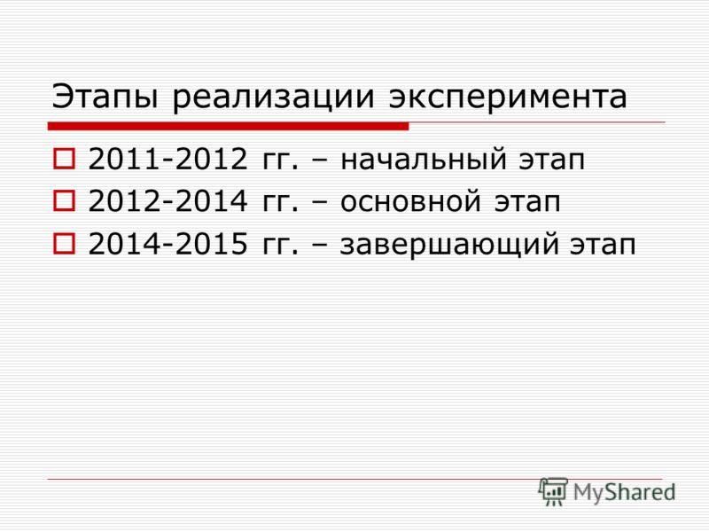 Этапы реализации эксперимента 2011-2012 гг. – начальный этап 2012-2014 гг. – основной этап 2014-2015 гг. – завершающий этап