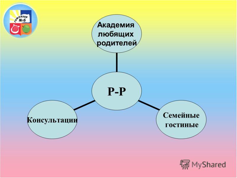 Р-Р Академия любящих родителей Семейные гостиные Консультации