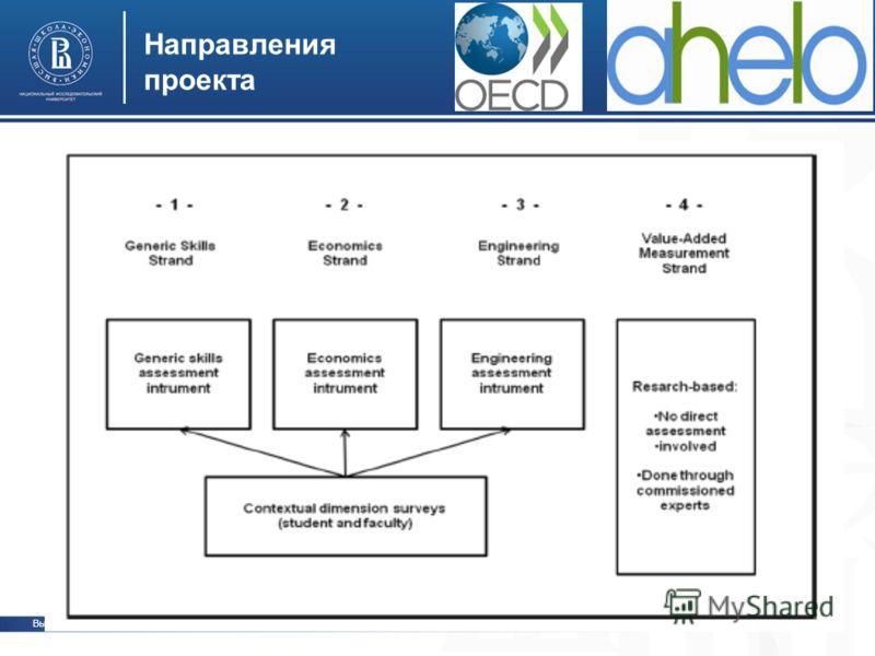Высшая школа экономики, Москва, 2011 Направления проекта фото фоо