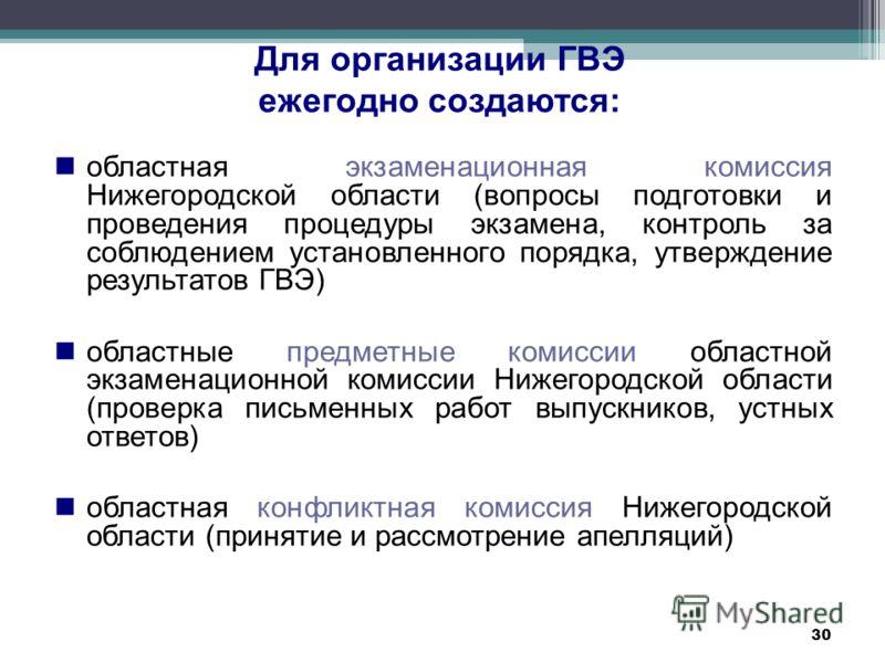 30 Для организации ГВЭ ежегодно создаются: областная экзаменационная комиссия Нижегородской области (вопросы подготовки и проведения процедуры экзамена, контроль за соблюдением установленного порядка, утверждение результатов ГВЭ) областные предметные