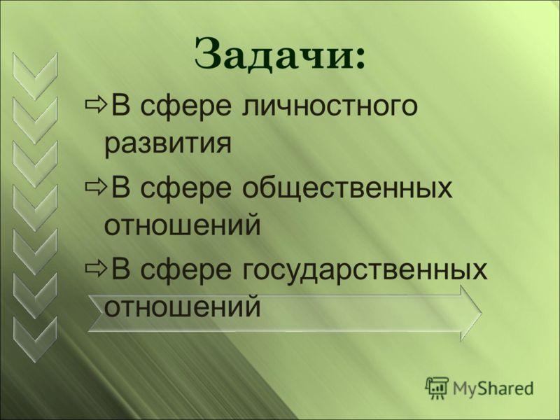Задачи: В сфере личностного развития В сфере общественных отношений В сфере государственных отношений