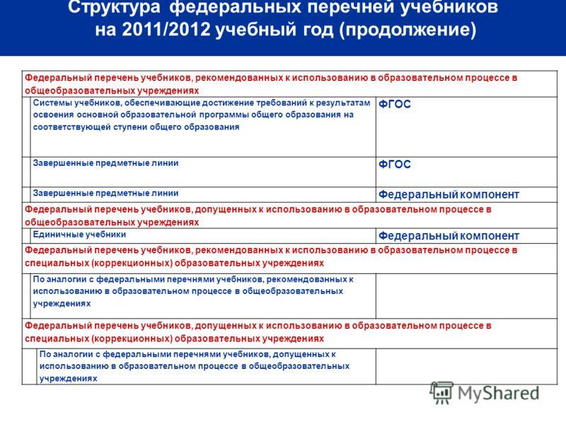 Структура федеральных перечней учебников на 2011/2012 учебный год (продолжение) Федеральный перечень учебников, рекомендованных к использованию в образовательном процессе в общеобразовательных учреждениях Системы учебников, обеспечивающие достижение