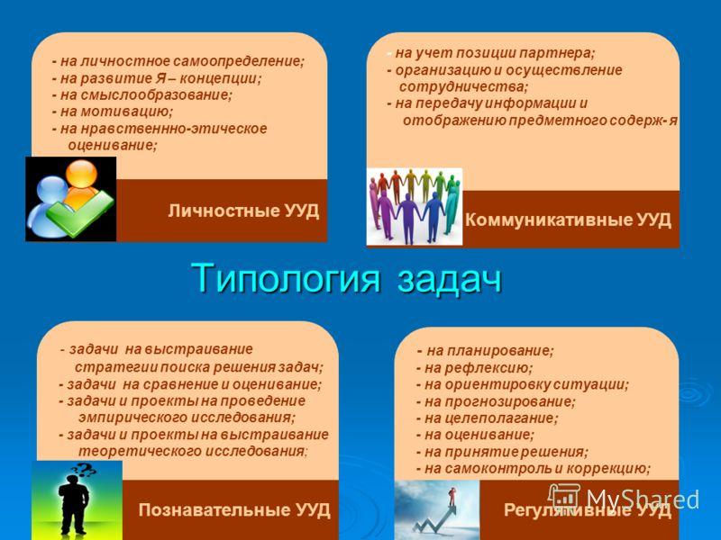 Типология задач - на личностное самоопределение; - на развитие Я – концепции; - на смыслообразование; - на мотивацию; - на нравственнно-этическое оценивание; - на учет позиции партнера; - организацию и осуществление сотрудничества; - на передачу инфо