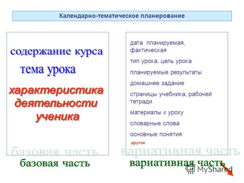 Календарно-тематическое планирование дата планируемая, фактическая тип урока, цель урока планируемые результаты домашнее задание страницы учебника, рабочей тетради материалы к уроку словарные слова основные понятия другое