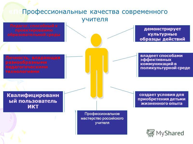 «портрет современного учителя демонстрирует культурные образцы действий владеет способами эффективных коммуникаций в поликультурной среде создает условия для приобретения детьми жизненного опыта Профессиональное мастерство российского учителя Квалифи