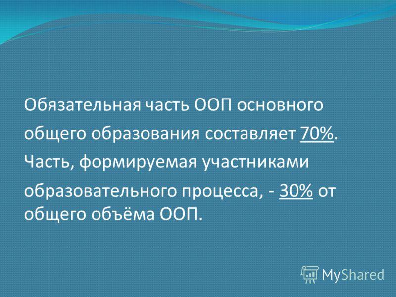 Обязательная часть ООП основного общего образования составляет 70%. Часть, формируемая участниками образовательного процесса, - 30% от общего объёма ООП.