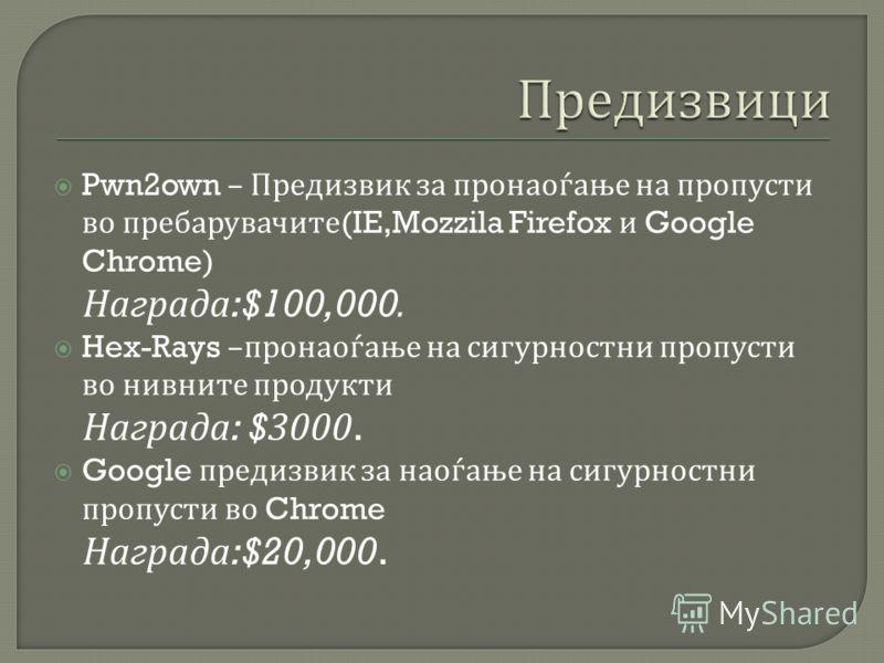 Pwn2own – Предизвик за пронаоѓање на пропусти во пребарувачите (IE,Mozzila Firefox и Google Chrome) Награда :$100,000. Hex-Rays – пронаоѓање на сигурностни пропусти во нивните продукти Награда : $3000. Google предизвик за наоѓање на сигурностни пропу