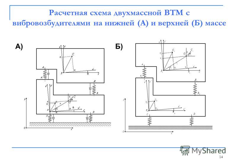 14 Расчетная схема двухмассной ВТМ с вибровозбудителями на нижней (А) и верхней (Б) массе A 1 A 2 B 1 B 2 D C 1 P 1 C i O i C i r i ε i δ 1 θ x u y υ 1 b 1 a i υ i u 2 P 2 C 2 x u y υ 2 b 2 a O x y i Б)А)