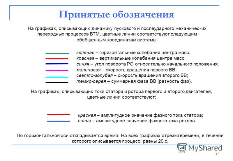 17 Принятые обозначения На графиках, описывающих динамику пускового и послеударного механических переходных процессов ВТМ, цветные линии соответствуют следующим обобщенным координатам системы: зеленая – горизонтальные колебания центра масс; красная –