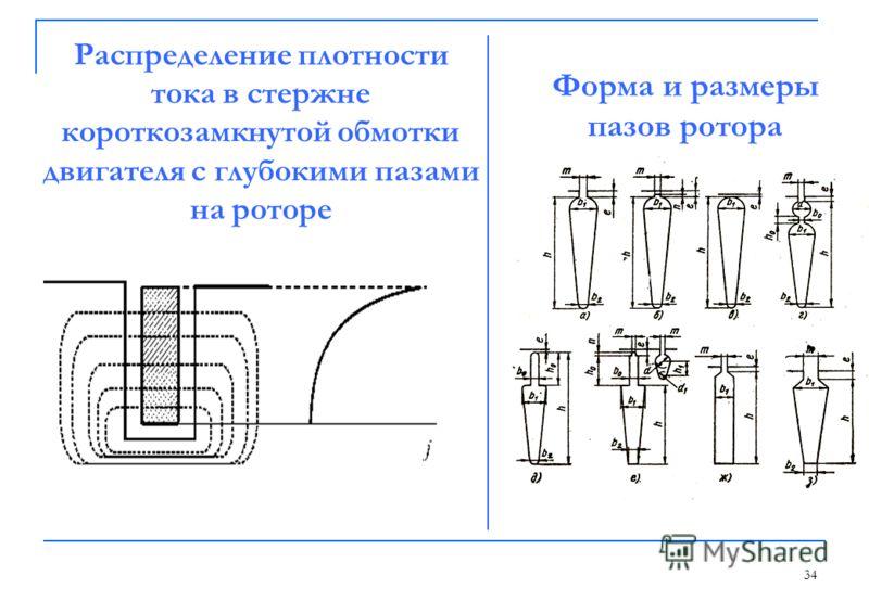 34 Распределение плотности тока в стержне короткозамкнутой обмотки двигателя с глубокими пазами на роторе Форма и размеры пазов ротора