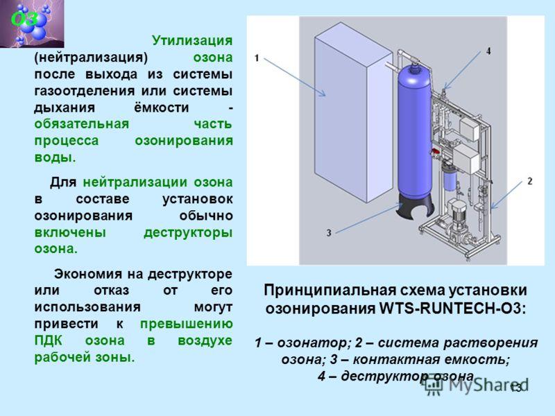 13 Принципиальная схема установки озонирования WTS-RUNTECH-O3: 1 – озонатор; 2 – система растворения озона; 3 – контактная емкость; 4 – деструктор озона Утилизация (нейтрализация) озона после выхода из системы газоотделения или системы дыхания ёмкост