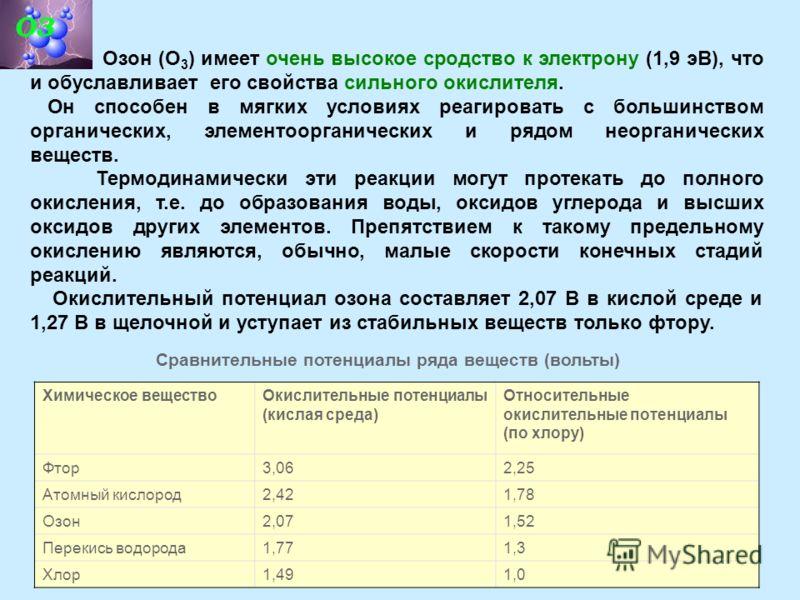 5 Сравнительные потенциалы ряда веществ (вольты) Химическое веществоОкислительные потенциалы (кислая среда) Относительные окислительные потенциалы (по хлору) Фтор3,062,25 Атомный кислород2,421,78 Озон2,071,52 Перекись водорода1,771,3 Хлор1,491,0 Озон